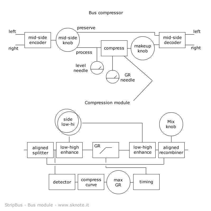 Compression – A Small Tutorial