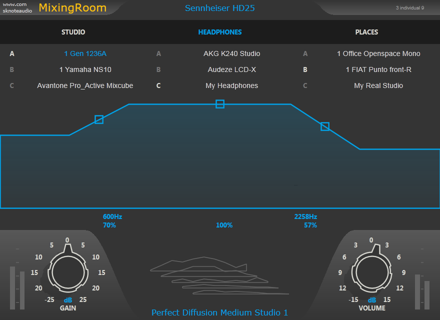 MixingRoom – Instructions, tutorials, examples, etc.